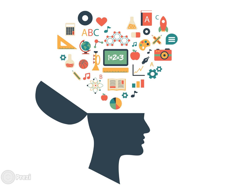 Podstawy nauki przy pomocy otwartego umysłu