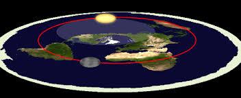Teoria płaskiej Ziemi aodpowiedzialność zacywilizację
